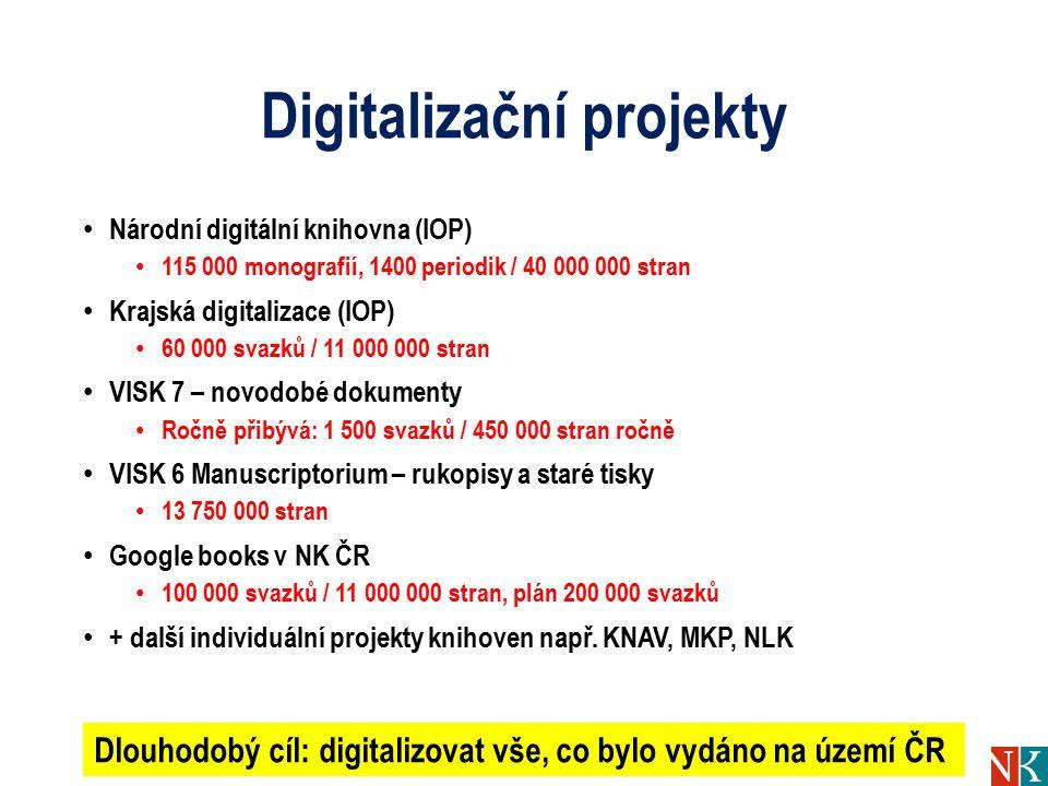 Digitalizační projekty Národní digitální knihovna (IOP) 115 000 monografií, 1400 periodik / 40 000 000 stran Krajská digitalizace (IOP) 60 000 svazků