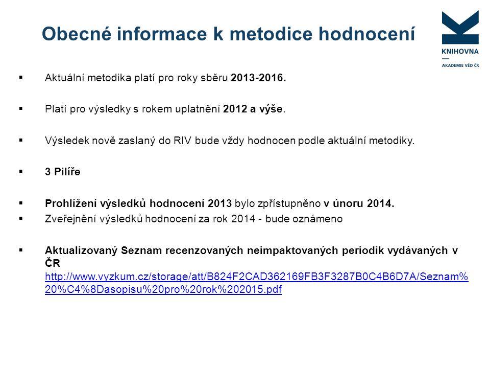  Aktuální metodika platí pro roky sběru 2013-2016.