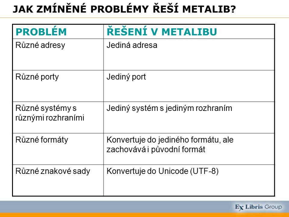 JAK ZMÍNĚNÉ PROBLÉMY ŘEŠÍ METALIB? PROBLÉMŘEŠENÍ V METALIBU Různé adresyJediná adresa Různé portyJediný port Různé systémy s různými rozhraními Jediný