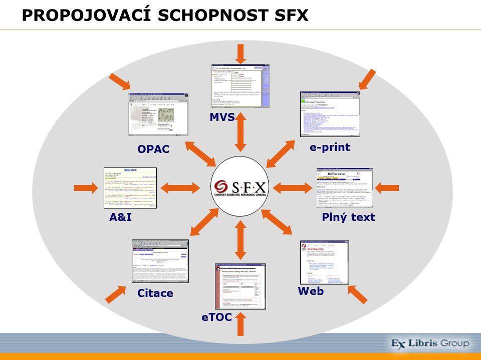PROPOJOVACÍ SCHOPNOST SFX A&I e-print Plný text OPAC MVS Citace Web eTOC