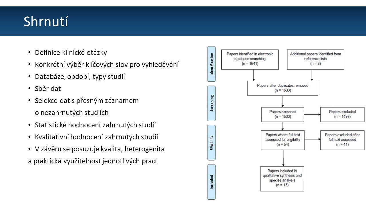 Shrnutí Definice klinické otázky Konkrétní výběr klíčových slov pro vyhledávání Databáze, období, typy studií Sběr dat Selekce dat s přesným záznamem