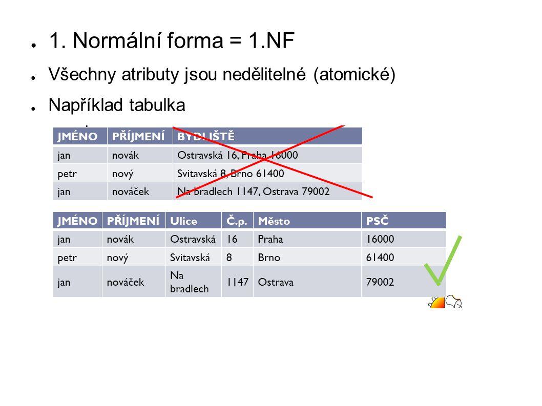 ● 1. Normální forma = 1.NF ● Všechny atributy jsou nedělitelné (atomické) ● Například tabulka