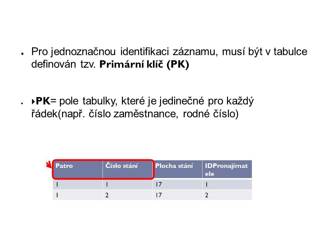Vlastnosti databázové tabulky ● Každá tabulka má jednoznačné jméno.