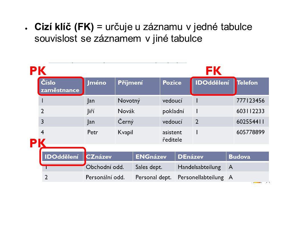 ● Cizí klíč (FK) = určuje u záznamu v jedné tabulce souvislost se záznamem v jiné tabulce