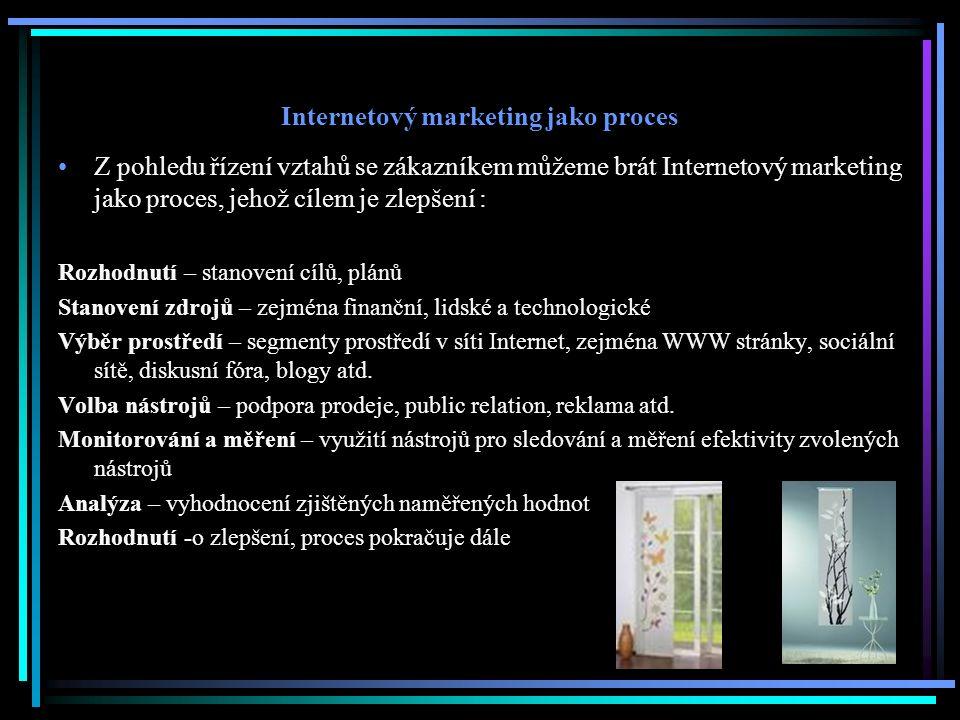 Internetový marketing jako proces Z pohledu řízení vztahů se zákazníkem můžeme brát Internetový marketing jako proces, jehož cílem je zlepšení : Rozho