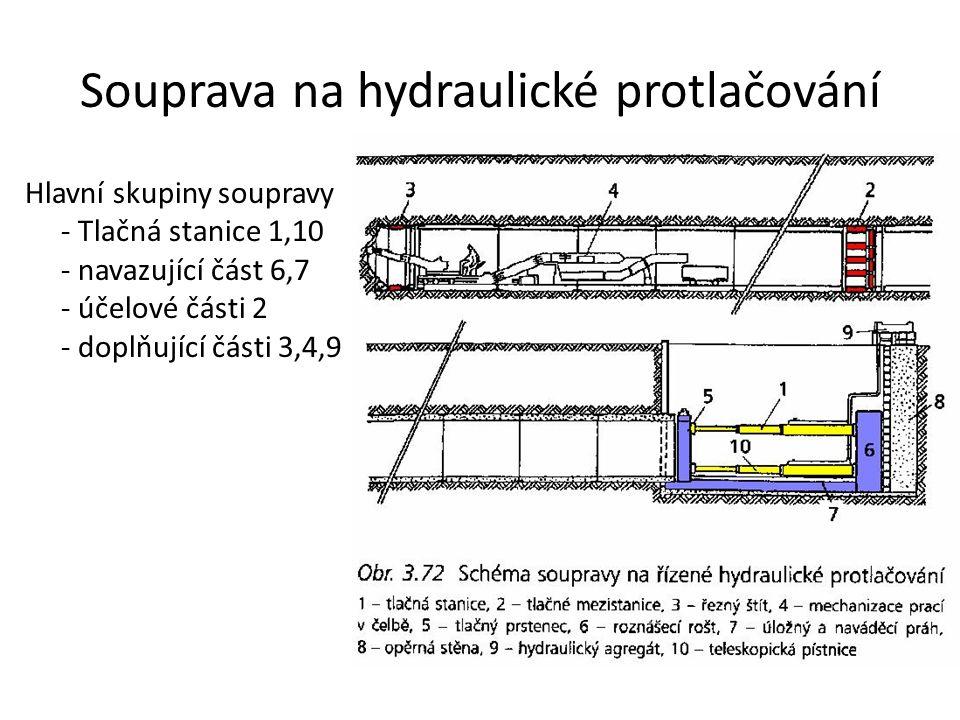 Souprava na hydraulické protlačování Hlavní skupiny soupravy - Tlačná stanice 1,10 - navazující část 6,7 - účelové části 2 - doplňující části 3,4,9