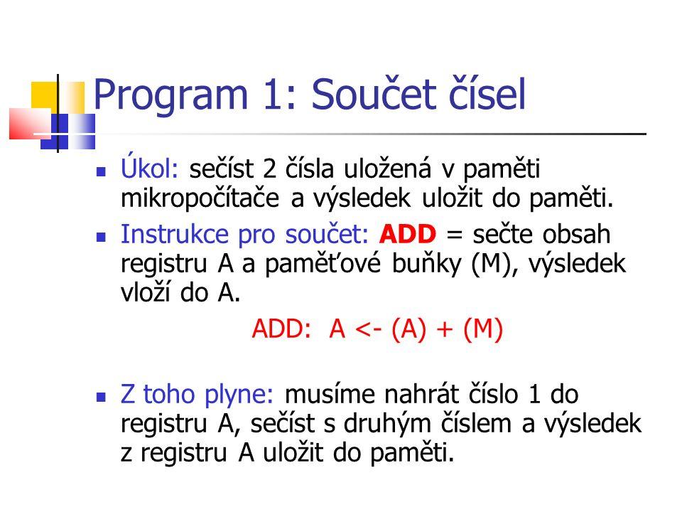 Program 1: Součet čísel Vývojový diagram a použité instrukce: LDA cislo1 ADD cislo2 STA vysledek Načíst číslo 1 do reg.