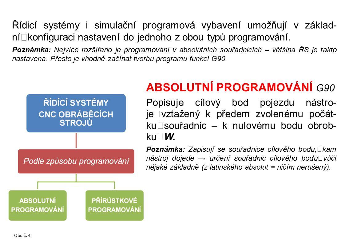 Řídicí systémy i simulační programová vybavení umožňují v základ- ní konfiguraci nastavení do jednoho z obou typů programování.