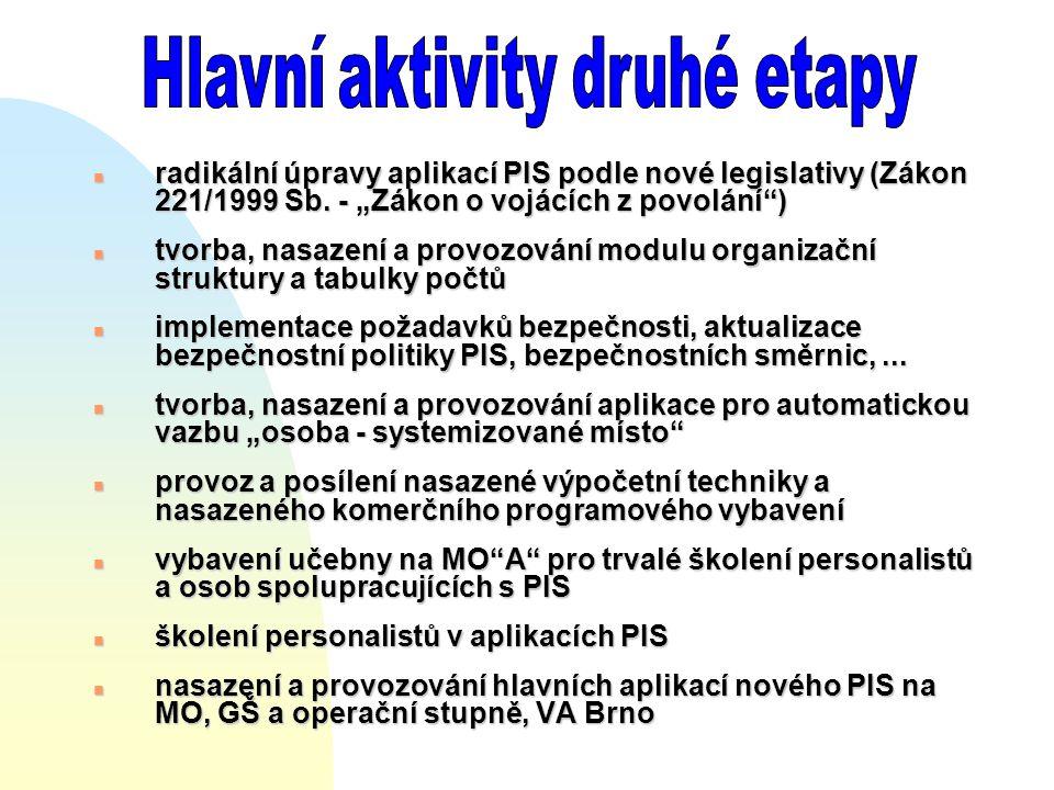 n radikální úpravy aplikací PIS podle nové legislativy (Zákon 221/1999 Sb.