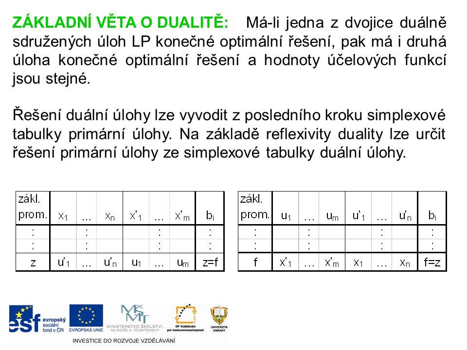 ZÁKLADNÍ VĚTA O DUALITĚ:Má-li jedna z dvojice duálně sdružených úloh LP konečné optimální řešení, pak má i druhá úloha konečné optimální řešení a hodnoty účelových funkcí jsou stejné.