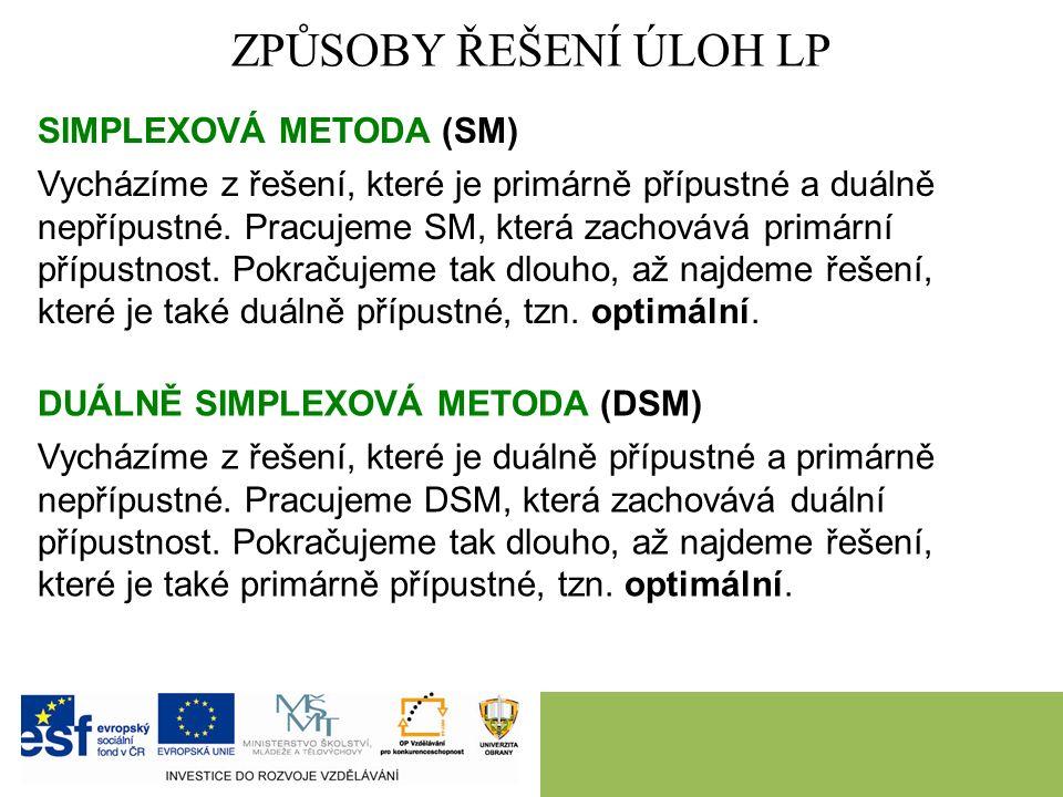 ZPŮSOBY ŘEŠENÍ ÚLOH LP SIMPLEXOVÁ METODA (SM) Vycházíme z řešení, které je primárně přípustné a duálně nepřípustné.