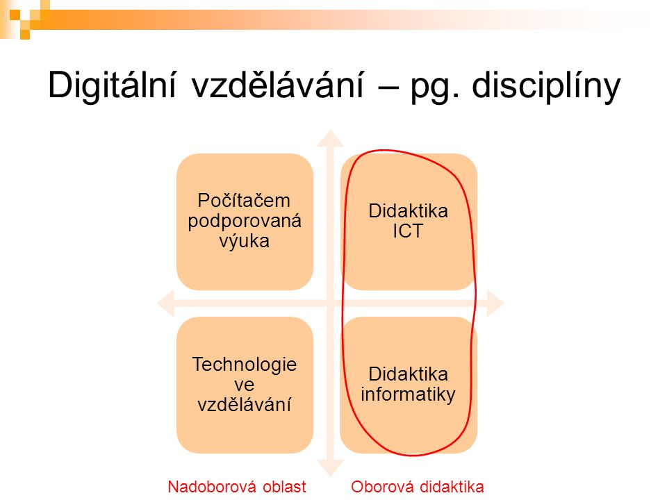 Zavádění výuky ICT na 1.stupni Povinný předmět  V někt.