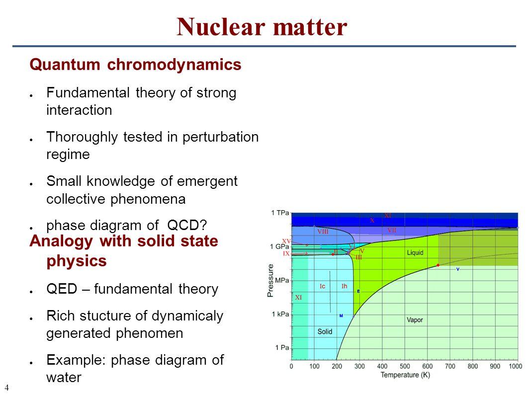 45 Kinetické vymrzání X TchTch ● Eliptický tok X a  stejný jako ostatní částice, X a  se účastní kolektivní expanze ● Rozdílný čas vymrzání X a  –  p : pozdní vymrzání, rozdíl mezi chemickým a kinetickým vymrznutím T kin ~100 MeV – X a  kinetické vymrznutí blízko chemickémuT kin = T ch ~ 160 MeV Baryony s vícenásobnou podivností se účastní kolektivní expanze systému i přesto, že neinteragují ve fázi hadronového plynu.
