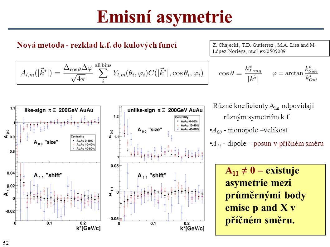 52 Emisní asymetrie Z. Chajecki, T.D. Gutierrez, M.A. Lisa and M. López-Noriega, nucl-ex/0505009 Nová metoda - rezklad k.f. do kulových funcí A 11 ≠ 0
