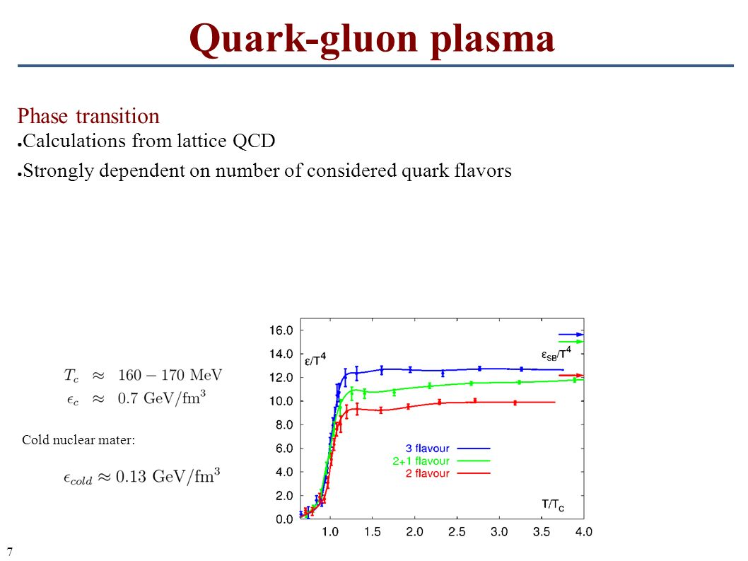 8 Quark-gluon plasma Phase transition ● Calculations from lattice QCD ● Strongly dependent on number of considered quark flavors Cold nuclear mater: Alton: Nucl.Phys.Proc.Supl., 141:186-190, 2005