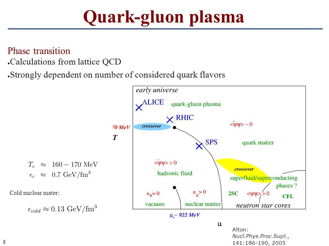 59 Srovnání s modelem HYDJET++ ● Existují jiné mechanismy modifikující příčnou emisní asymetrii.