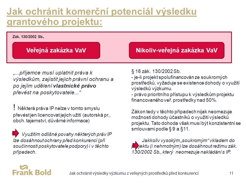 """Jak ochránit komerční potenciál výsledku grantového projektu: Jak ochránit výsledky výzkumu z veřejných prostředků před konkurencí11 Veřejná zakázka VaV Nikoliv-veřejná zakázka VaV """"...příjemce musí uplatnit práva k výsledkům, zajistit jejich právní ochranu a po jejím udělení vlastnické právo převést na poskytovatele... ."""