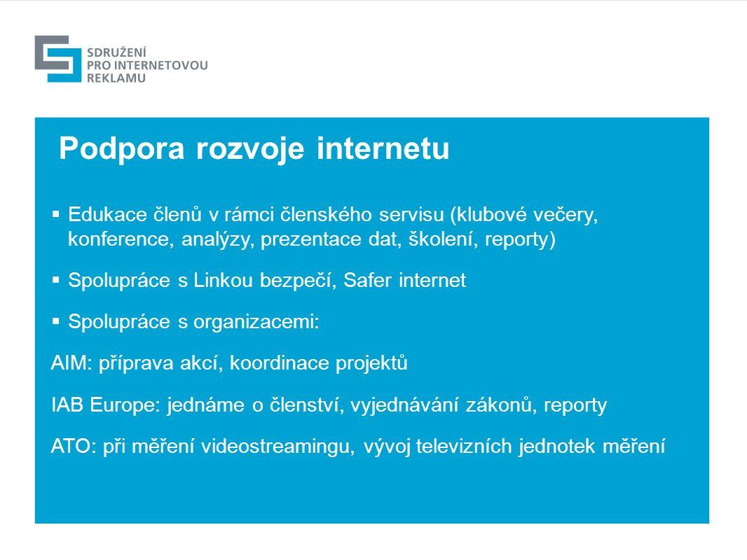 Výhled  Edukace členů v rámci členského servisu (klubové večery, konference, analýzy, prezentace dat, školení, reporty)  Spolupráce s Linkou bezpečí, Safer internet  Spolupráce s organizacemi: AIM: příprava akcí, koordinace projektů IAB Europe: jednáme o členství, vyjednávání zákonů, reporty ATO: při měření videostreamingu, vývoj televizních jednotek měření Podpora rozvoje internetu