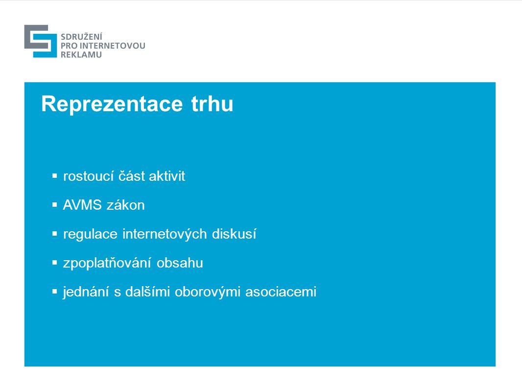 Výhled  rostoucí část aktivit  AVMS zákon  regulace internetových diskusí  zpoplatňování obsahu  jednání s dalšími oborovými asociacemi Reprezentace trhu