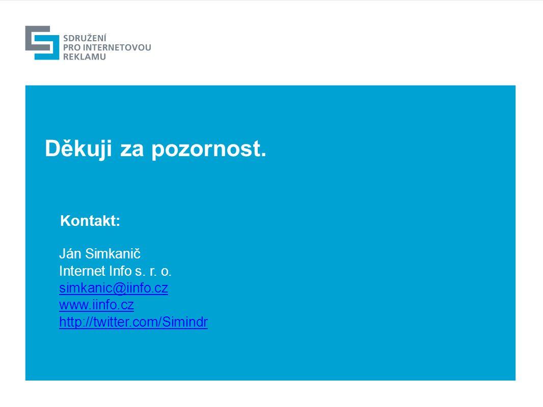Výhled Kontakt: Ján Simkanič Internet Info s. r. o.