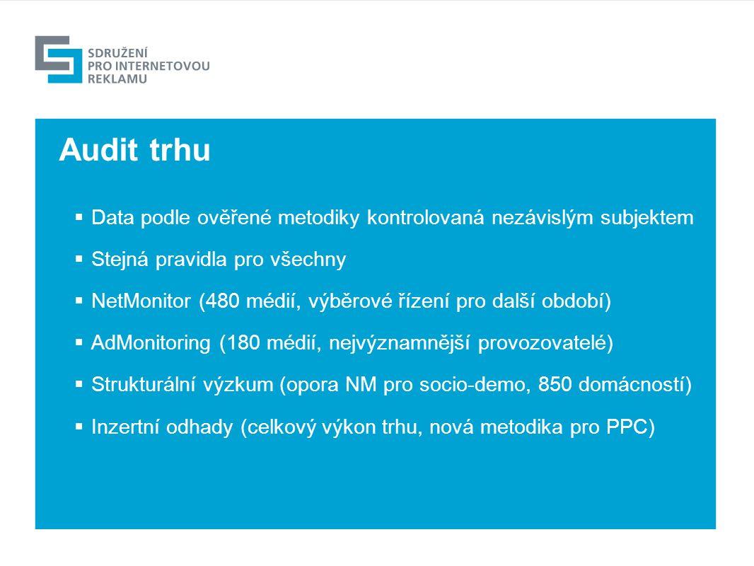 Výhled  Data podle ověřené metodiky kontrolovaná nezávislým subjektem  Stejná pravidla pro všechny  NetMonitor (480 médií, výběrové řízení pro další období)  AdMonitoring (180 médií, nejvýznamnější provozovatelé)  Strukturální výzkum (opora NM pro socio-demo, 850 domácností)  Inzertní odhady (celkový výkon trhu, nová metodika pro PPC) Audit trhu