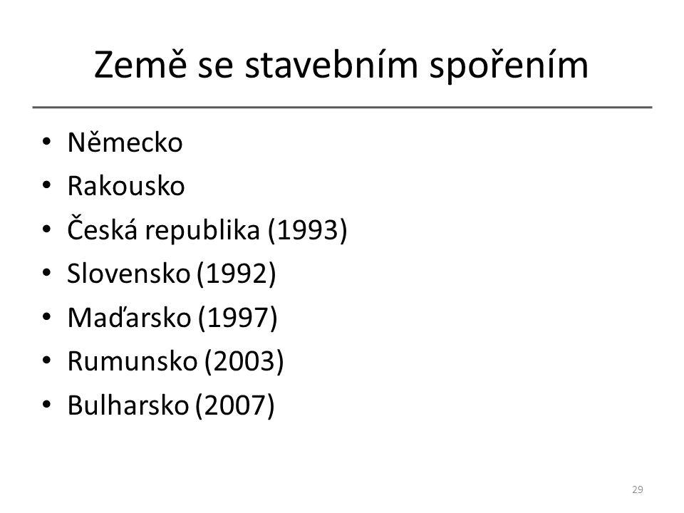 Země se stavebním spořením Německo Rakousko Česká republika (1993) Slovensko (1992) Maďarsko (1997) Rumunsko (2003) Bulharsko (2007) 29