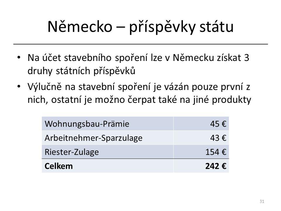 Německo – příspěvky státu Na účet stavebního spoření lze v Německu získat 3 druhy státních příspěvků Výlučně na stavební spoření je vázán pouze první z nich, ostatní je možno čerpat také na jiné produkty 31 Wohnungsbau-Prämie45 € Arbeitnehmer-Sparzulage43 € Riester-Zulage154 € Celkem242 €