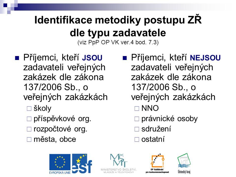 Identifikace metodiky postupu ZŘ dle typu zadavatele (viz PpP OP VK ver.4 bod.