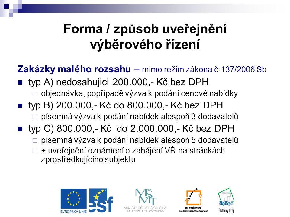 Forma / způsob uveřejnění výběrového řízení Zakázky malého rozsahu – mimo režim zákona č.137/2006 Sb.
