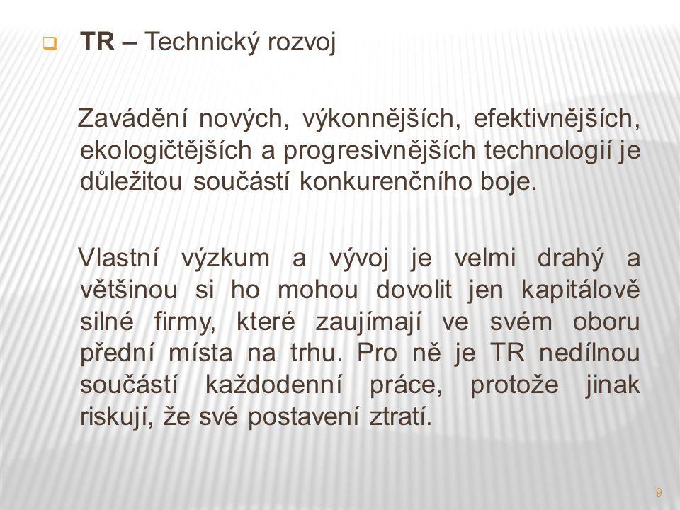 9  TR – Technický rozvoj Zavádění nových, výkonnějších, efektivnějších, ekologičtějších a progresivnějších technologií je důležitou součástí konkurenčního boje.