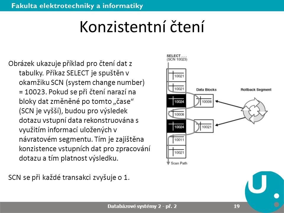 Konzistentní čtení Obrázek ukazuje příklad pro čtení dat z tabulky. Příkaz SELECT je spuštěn v okamžiku SCN (system change number) = 10023. Pokud se p