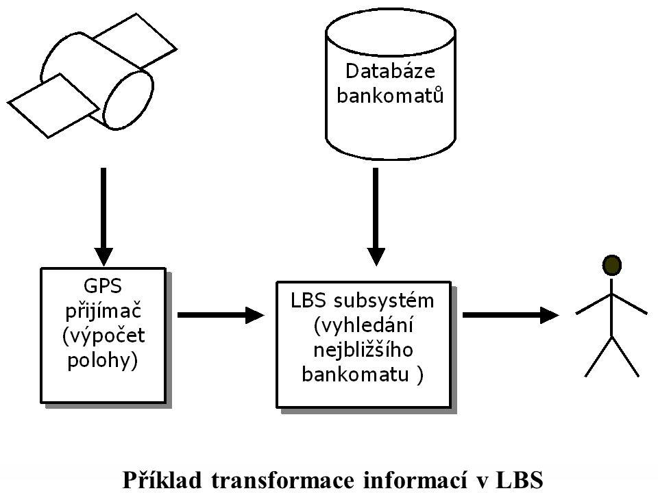 Příklad transformace informací v LBS