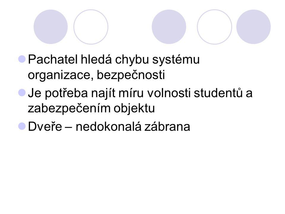 Pachatel hledá chybu systému organizace, bezpečnosti Je potřeba najít míru volnosti studentů a zabezpečením objektu Dveře – nedokonalá zábrana