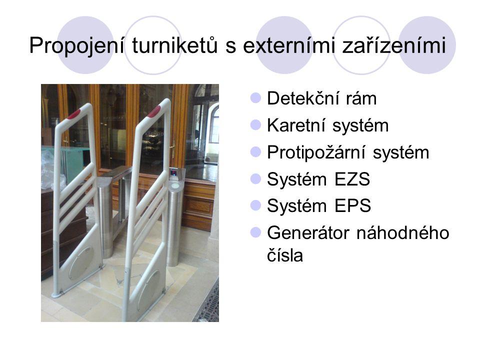 Propojení turniketů s externími zařízeními Detekční rám Karetní systém Protipožární systém Systém EZS Systém EPS Generátor náhodného čísla