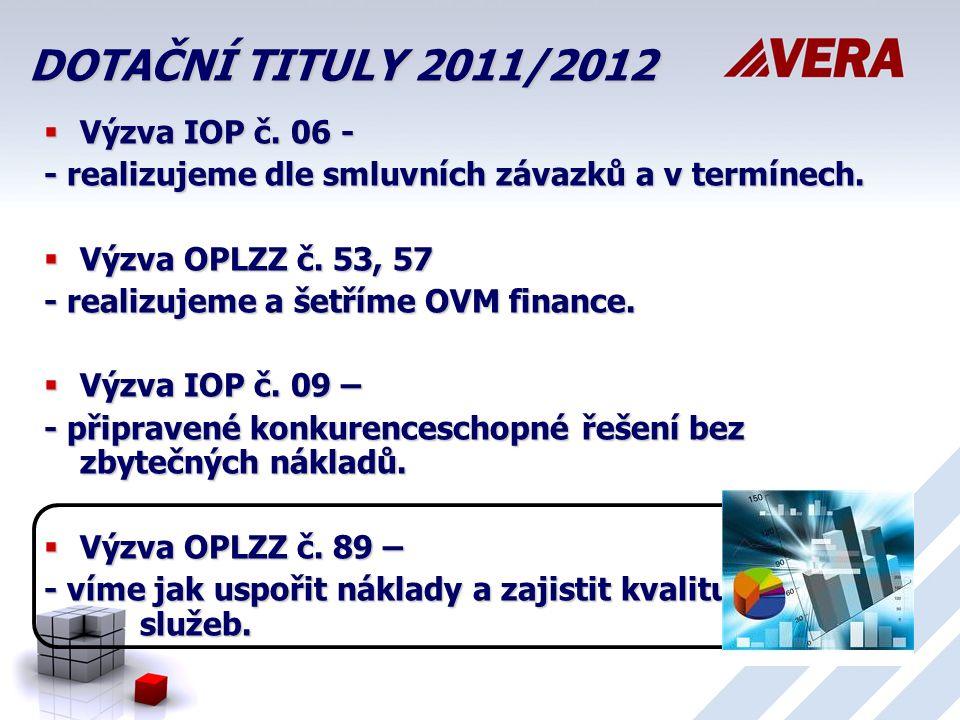 DOTAČNÍ TITULY 2011/2012  Výzva IOP č. 06 - - realizujeme dle smluvních závazků a v termínech.