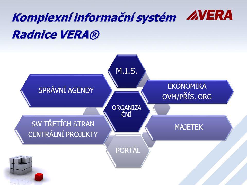 Komplexní informační systém Radnice VERA® ORGANIZA ČNÍ M.I.S.