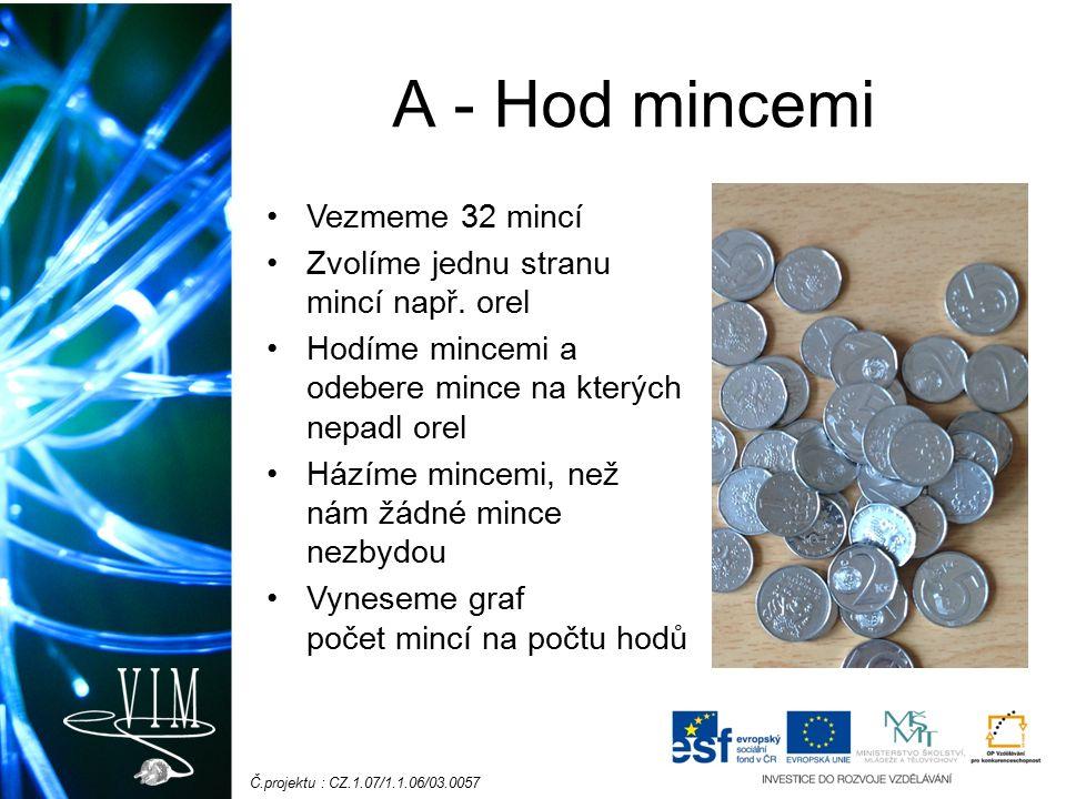 Č.projektu : CZ.1.07/1.1.06/03.0057 Hod mincemi pro pokročilé Spojité a diskrétní hodnoty Funkční předpis popisující hod mincemi je.