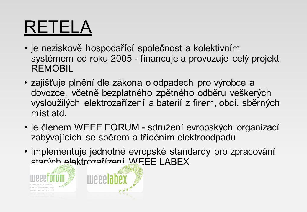 RETELA je neziskově hospodařící společnost a kolektivním systémem od roku 2005 - financuje a provozuje celý projekt REMOBIL zajišťuje plnění dle zákona o odpadech pro výrobce a dovozce, včetně bezplatného zpětného odběru veškerých vysloužilých elektrozařízení a baterií z firem, obcí, sběrných míst atd.