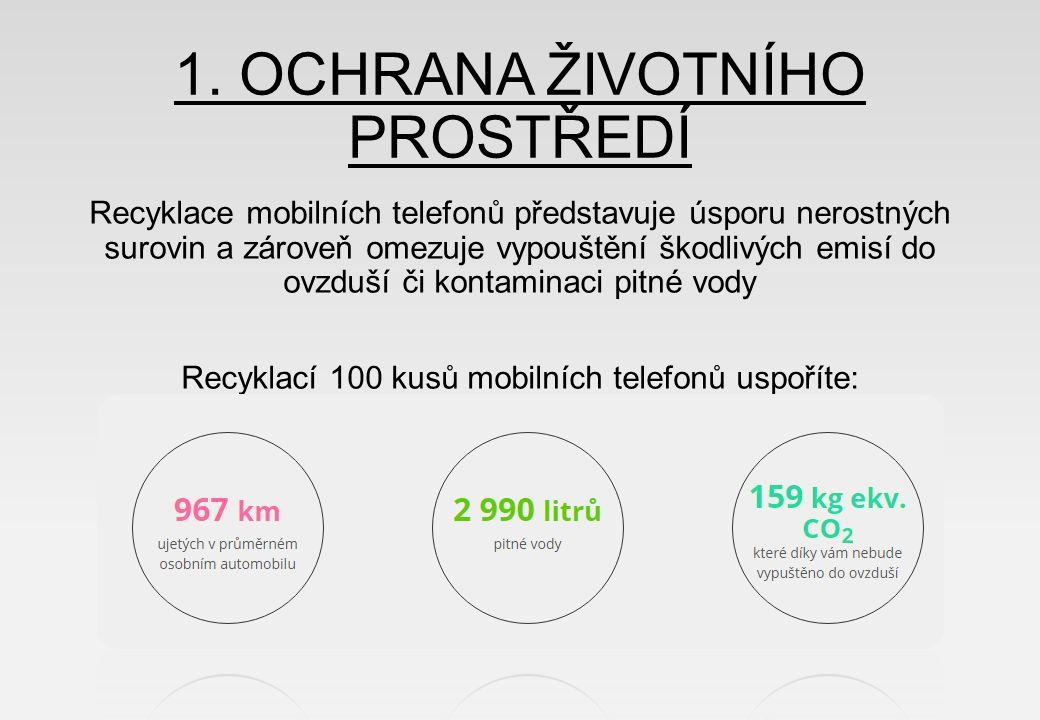 1. OCHRANA ŽIVOTNÍHO PROSTŘEDÍ Recyklace mobilních telefonů představuje úsporu nerostných surovin a zároveň omezuje vypouštění škodlivých emisí do ovz