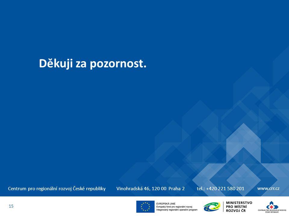 Centrum pro regionální rozvoj České republikyVinohradská 46, 120 00 Praha 2tel.: +420 221 580 201 www.crr.cz Děkuji za pozornost.