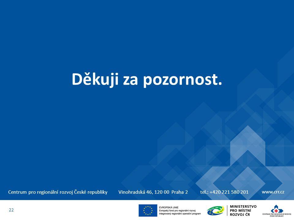 Centrum pro regionální rozvoj České republikyVinohradská 46, 120 00 Praha 2tel.: +420 221 580 201 www.crr.cz Děkuji za pozornost. 22