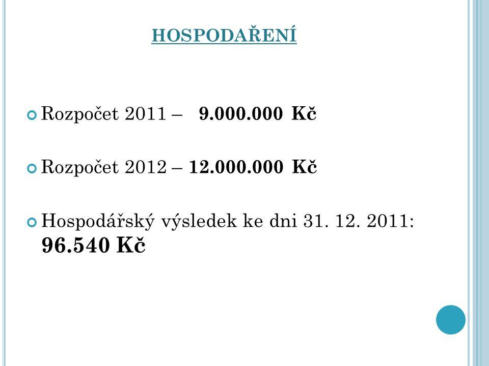 HOSPODAŘENÍ Rozpočet 2011 – 9.000.000 Kč Rozpočet 2012 – 12.000.000 Kč Hospodářský výsledek ke dni 31. 12. 2011: 96.540 Kč