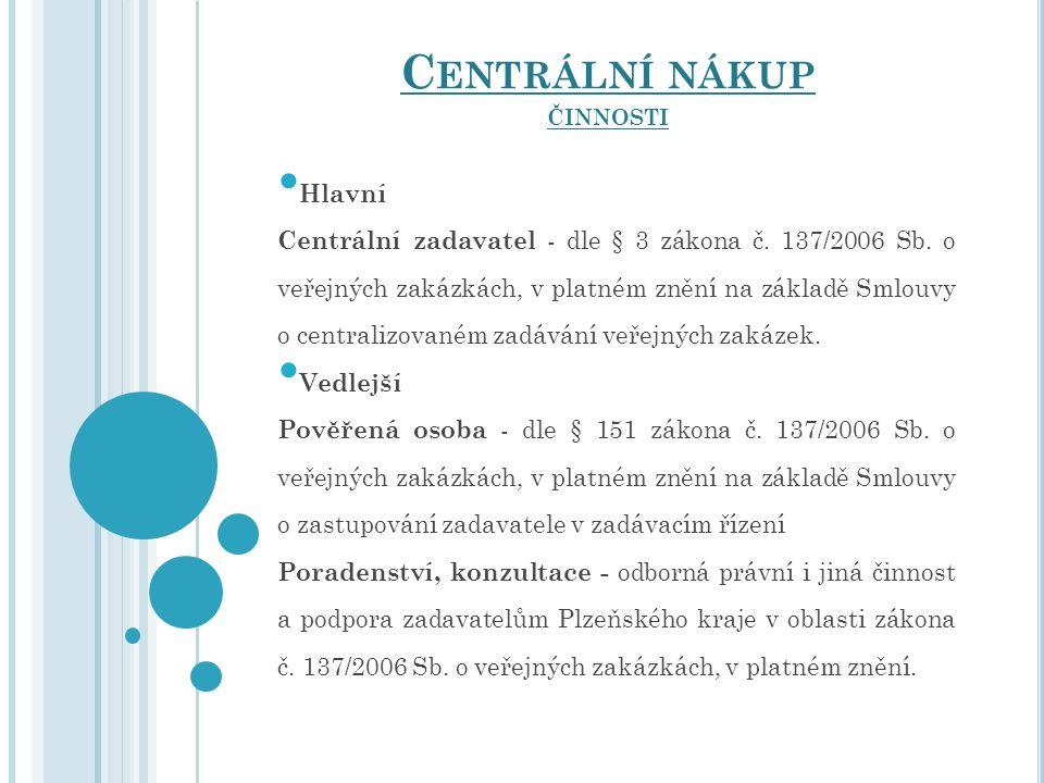 E-ZAK Veřejné zakázky ukončené nebo probíhající přes E-ZAK – 270 Z toho: nadlimitní – 28x podlimitní – 45x veřejné zakázky malého rozsahu – 197x Centrální nákup jako administrátor veřejné zakázky – 71x Nejaktivnější zadavatelé: Správa a údržba silnic Plzeňského kraje – 100x Plzeňský kraj – 61x Centrální nákup, příspěvková organizace – 22x