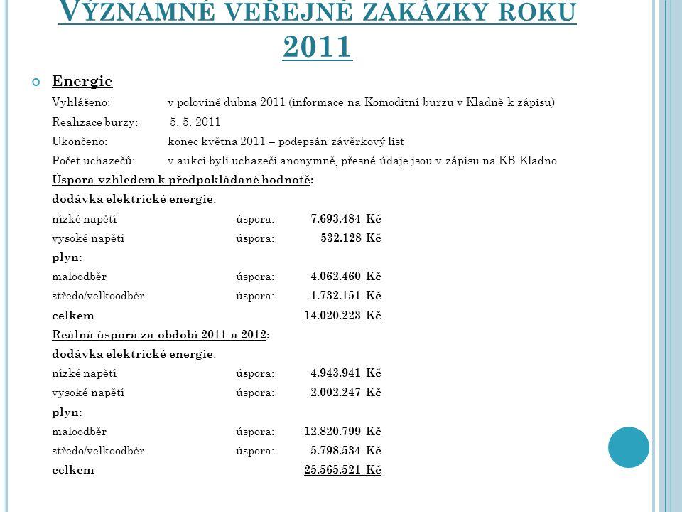 Telekomunikační služby Vyhlášeno:22.10. 2010 Ukončeno-pevné tel.:18.