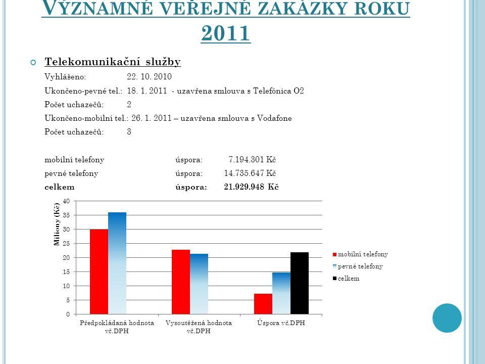 Dodávka kancelářského papíru Vyhlášeno: 16.9. 2011 Ukončen příjem nabídek:27.