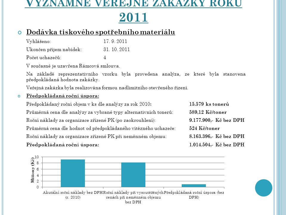 V ÝZNAMNÉ VEŘEJNÉ ZAKÁZKY ROKU 2011 Dodávka tiskového spotřebního materiálu Vyhlášeno:17. 9. 2011 Ukončen příjem nabídek:31. 10. 2011 Počet uchazečů:4