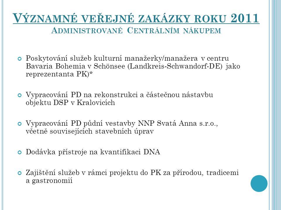Ú SPORY Celková rekapitulace veřejných zakázek 2011 k 31.