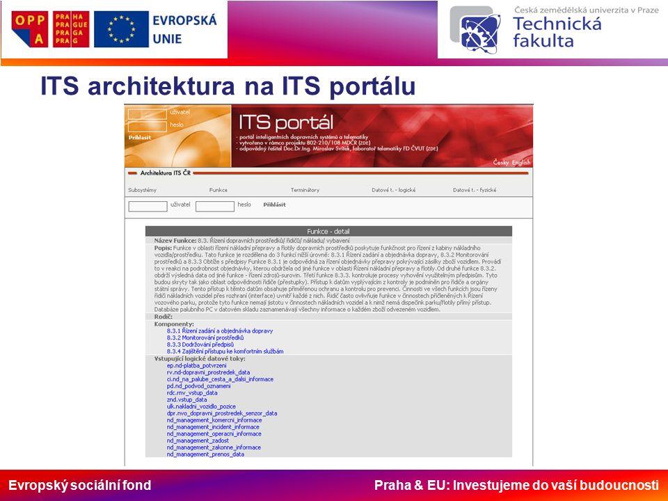 Evropský sociální fond Praha & EU: Investujeme do vaší budoucnosti ITS architektura na ITS portálu