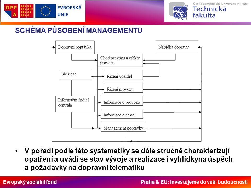 Evropský sociální fond Praha & EU: Investujeme do vaší budoucnosti SCHÉMA PŮSOBENÍ MANAGEMENTU V pořadí podle této systematiky se dále stručně charakterizují opatření a uvádí se stav vývoje a realizace i vyhlídkyna úspěch a požadavky na dopravní telematiku