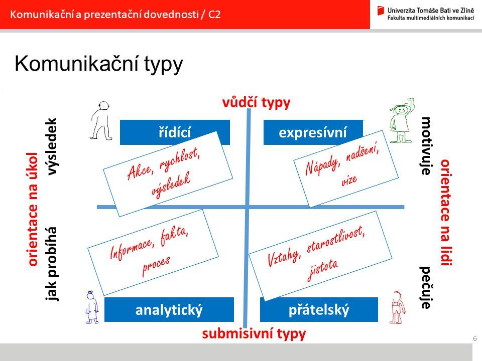 Komunikační typy 6 Komunikační a prezentační dovednosti / C2 vůdčí typy orientace na úkol jak probíhá výsledek submisivní typy orientace na lidi motiv